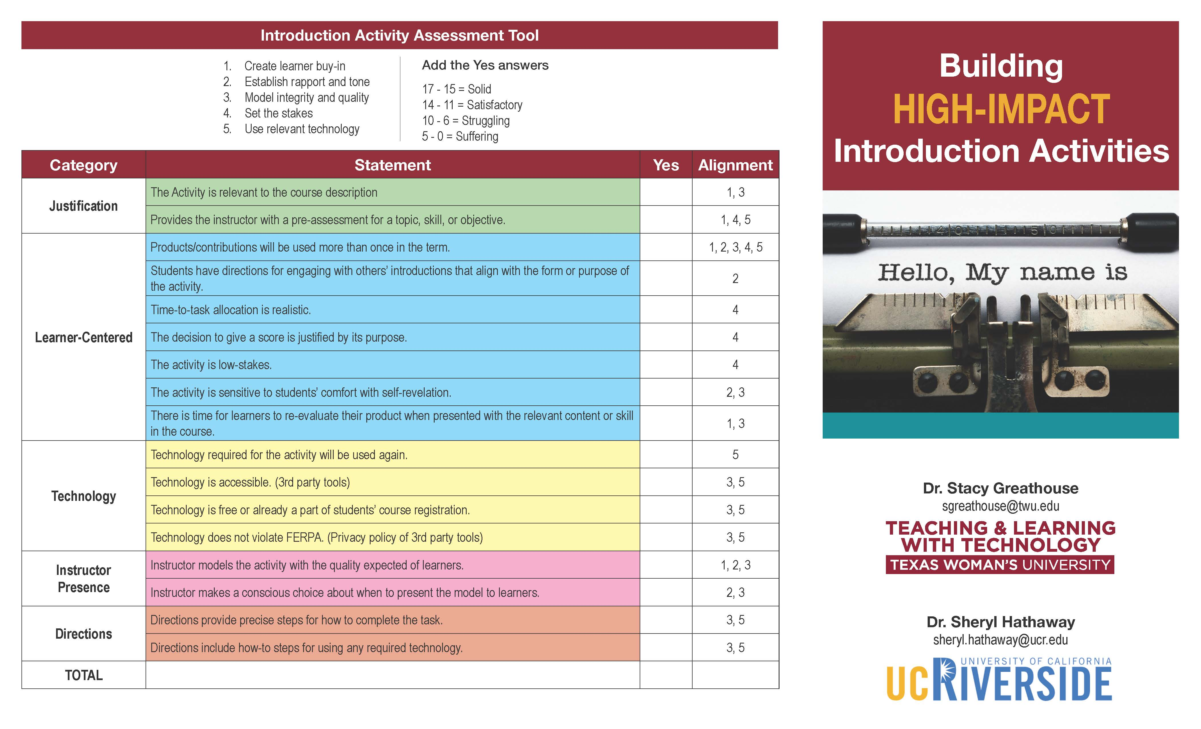 Introduction Activity Assessment tool and the title pane of the brochure.